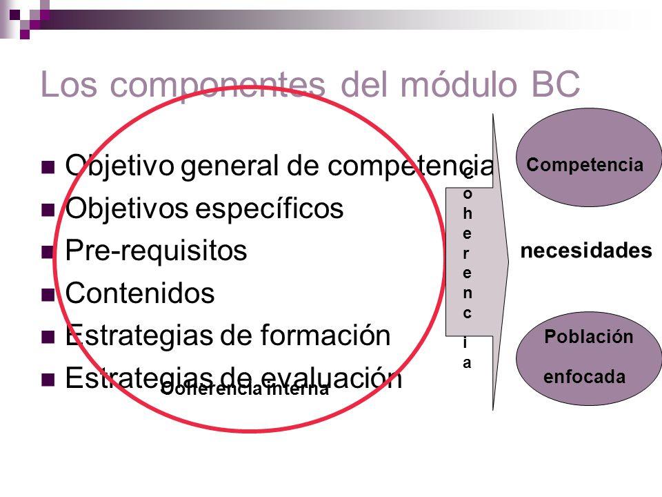 Los componentes del módulo BC