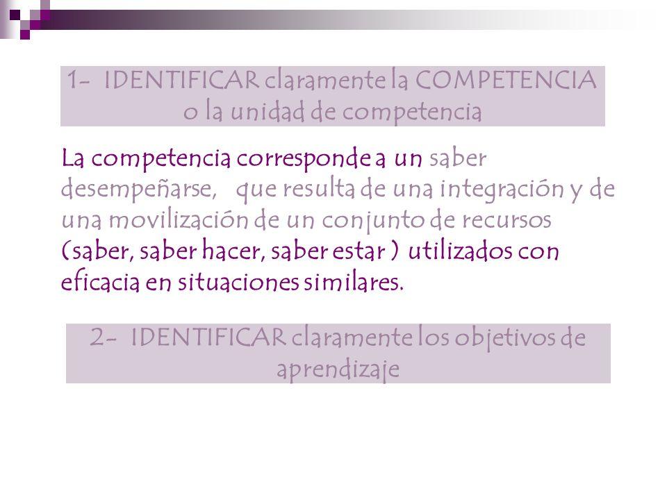 1- IDENTIFICAR claramente la COMPETENCIA o la unidad de competencia