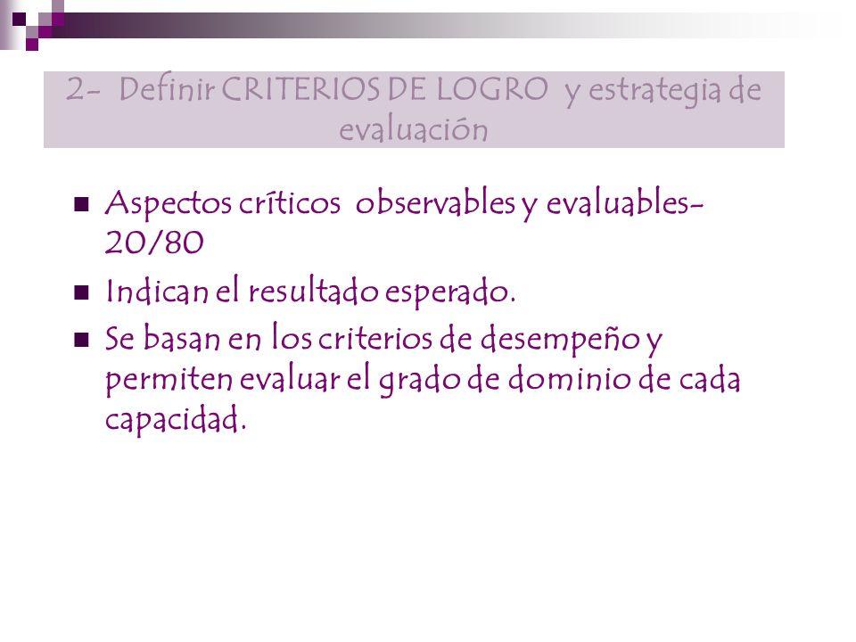 2- Definir CRITERIOS DE LOGRO y estrategia de evaluación