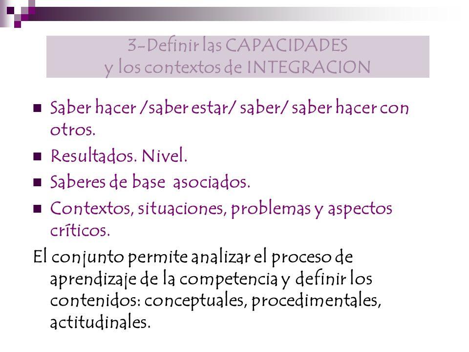 3-Definir las CAPACIDADES y los contextos de INTEGRACION