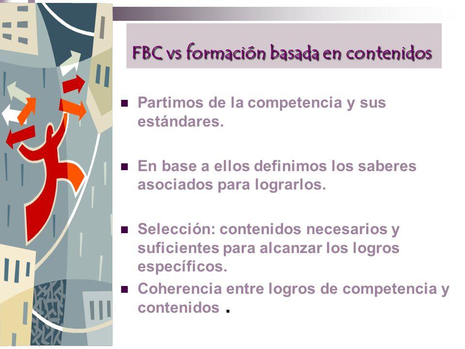 FBC vs formación basada en contenidos