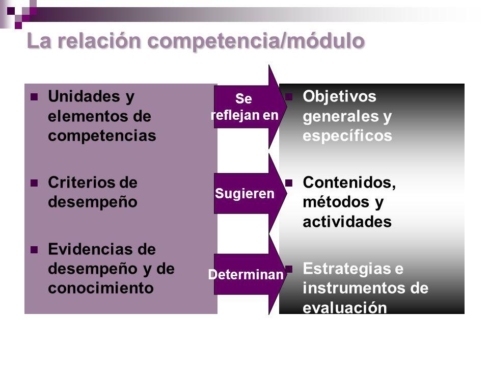 La relación competencia/módulo
