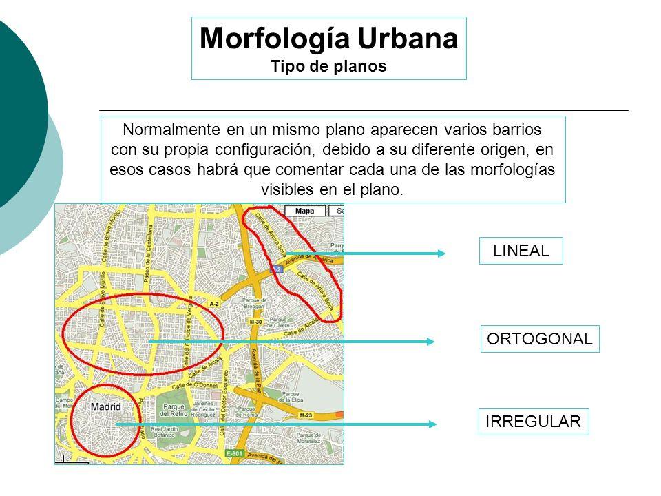 Morfología Urbana Tipo de planos