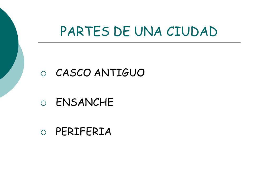 PARTES DE UNA CIUDAD CASCO ANTIGUO ENSANCHE PERIFERIA