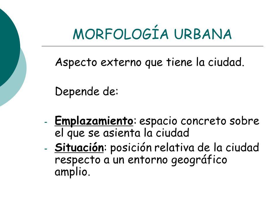 MORFOLOGÍA URBANA Aspecto externo que tiene la ciudad. Depende de: