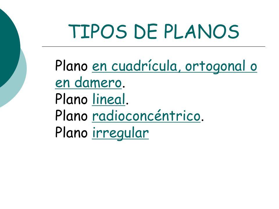 TIPOS DE PLANOS Plano en cuadrícula, ortogonal o en damero.