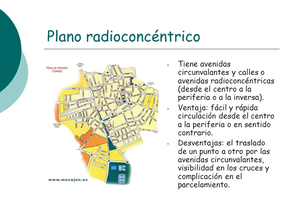 Plano radioconcéntrico
