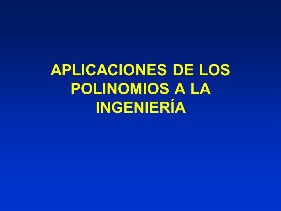 APLICACIONES DE LOS POLINOMIOS A LA INGENIERÍA