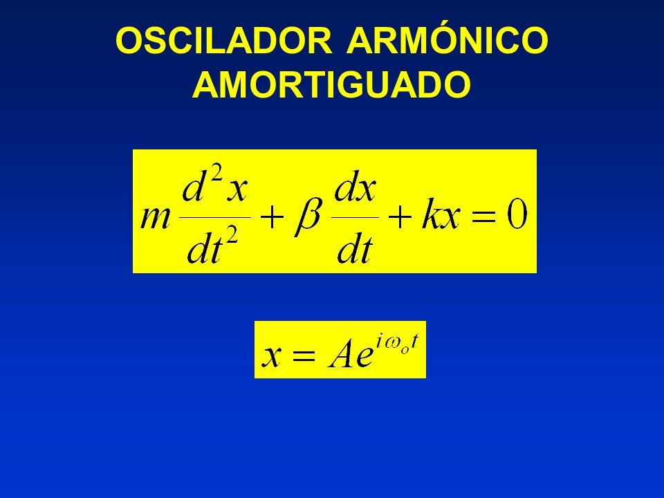 OSCILADOR ARMÓNICO AMORTIGUADO