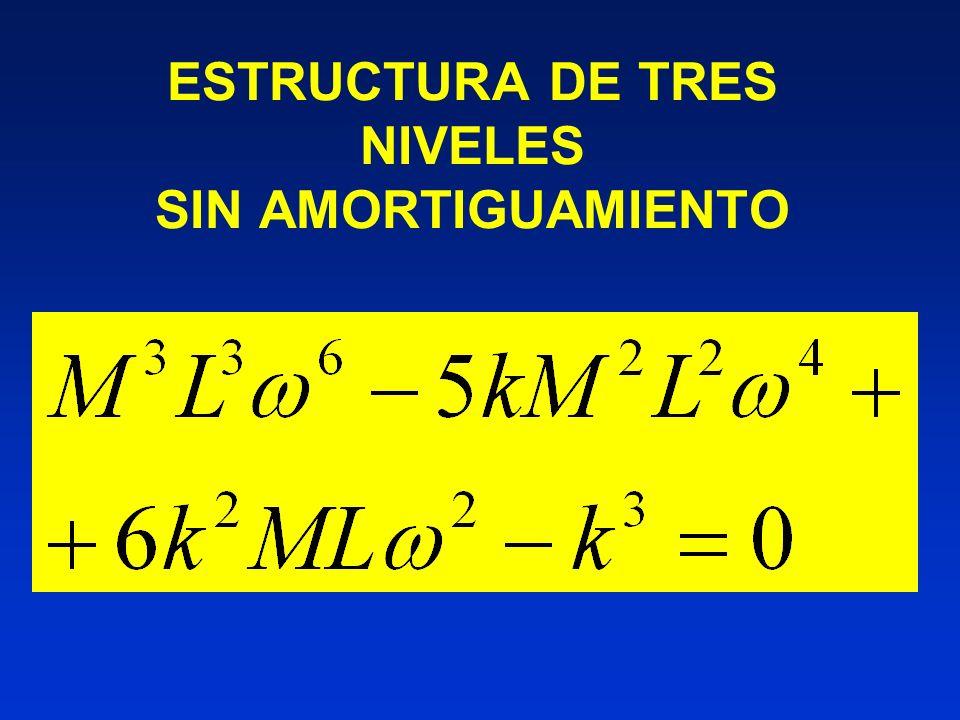 ESTRUCTURA DE TRES NIVELES SIN AMORTIGUAMIENTO