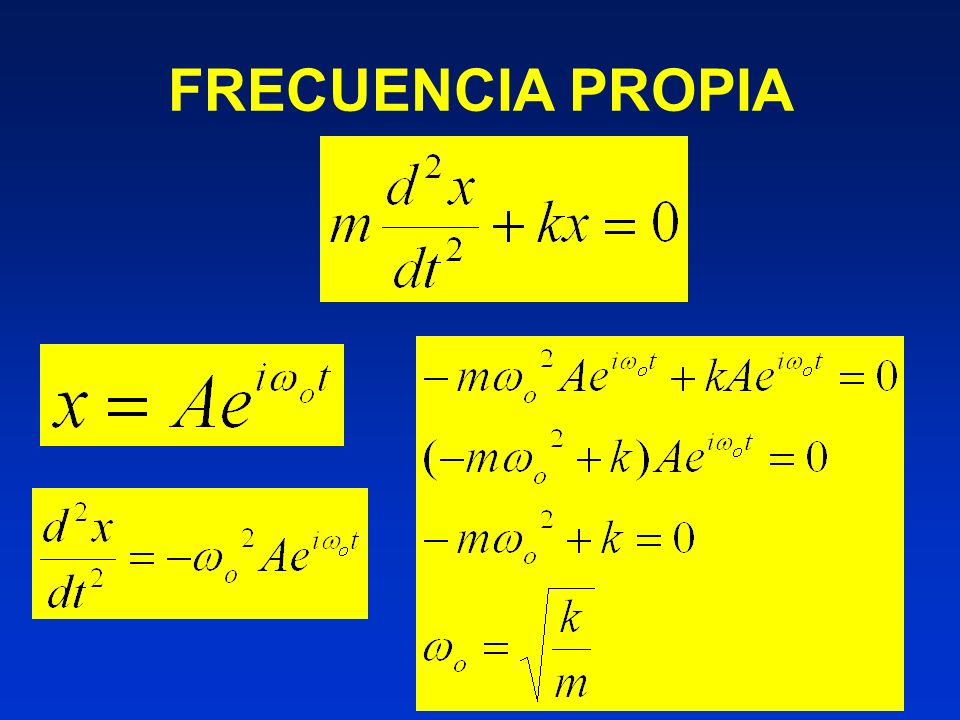 FRECUENCIA PROPIA