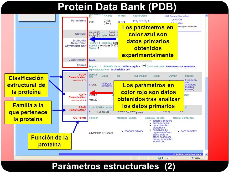 Parámetros estructurales (2)