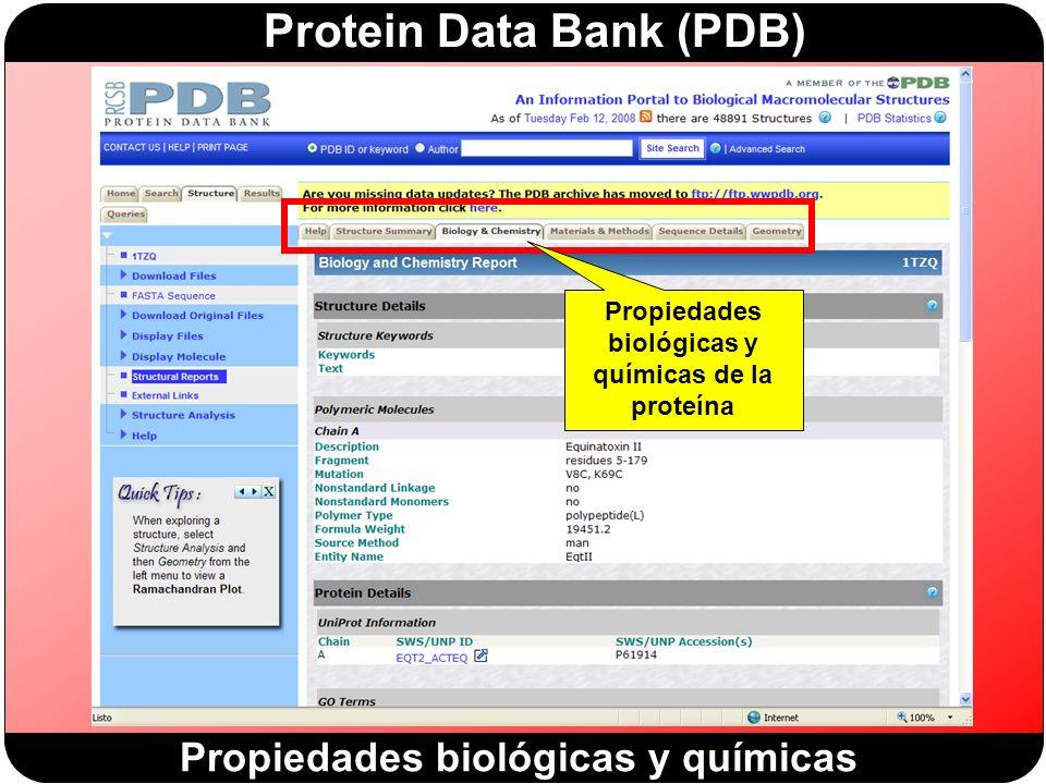 Propiedades biológicas y químicas de la proteína