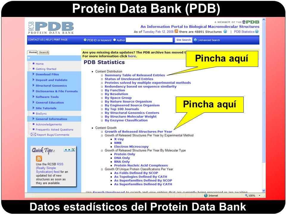 Datos estadísticos del Protein Data Bank