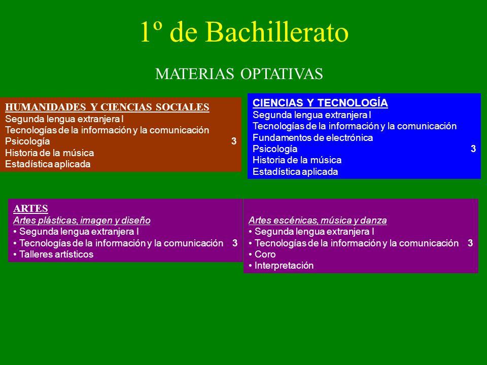 1º de Bachillerato MATERIAS OPTATIVAS CIENCIAS Y TECNOLOGÍA
