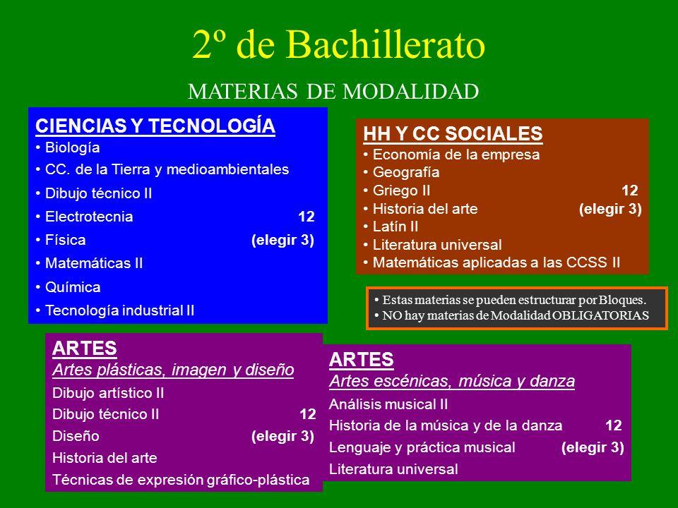 2º de Bachillerato MATERIAS DE MODALIDAD CIENCIAS Y TECNOLOGÍA