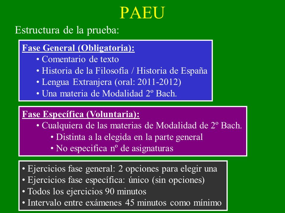 PAEU Estructura de la prueba: Fase General (Obligatoria):
