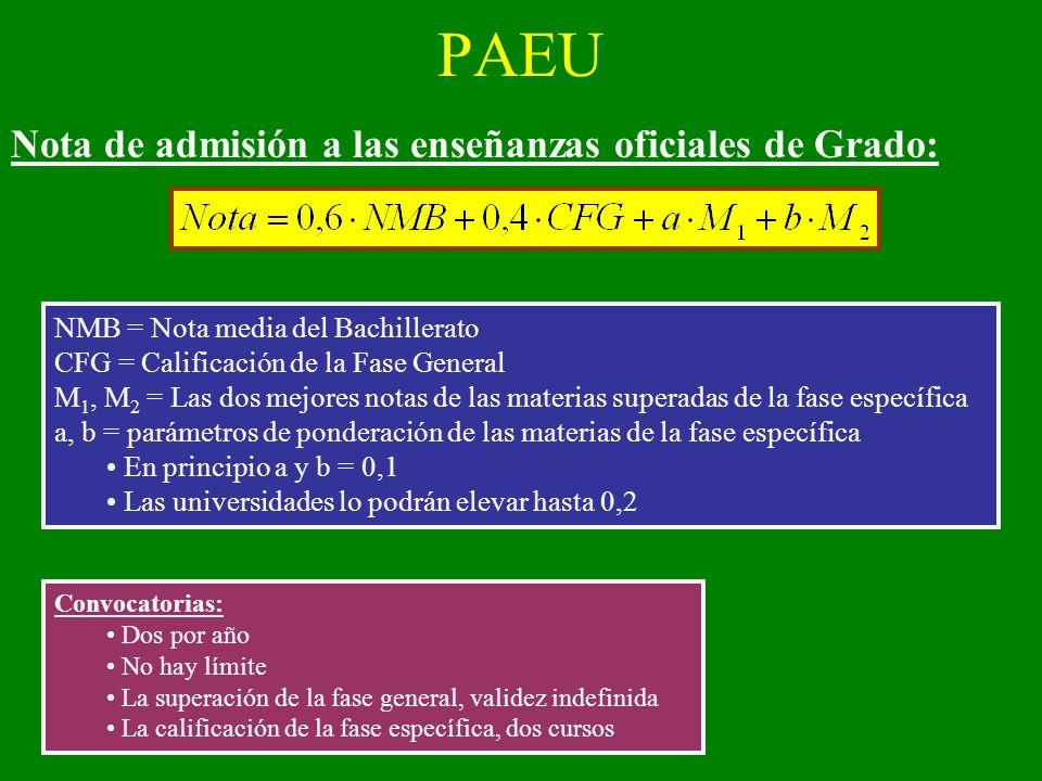 PAEU Nota de admisión a las enseñanzas oficiales de Grado: