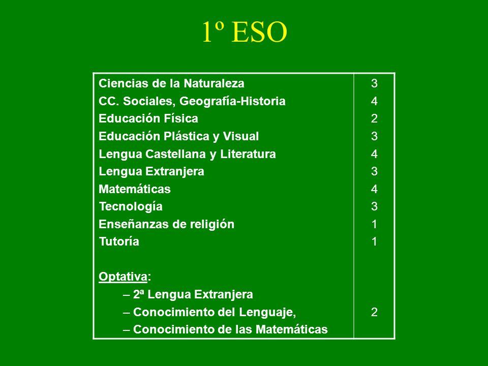 1º ESO Ciencias de la Naturaleza CC. Sociales, Geografía-Historia