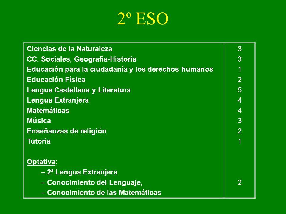 2º ESO Ciencias de la Naturaleza CC. Sociales, Geografía-Historia
