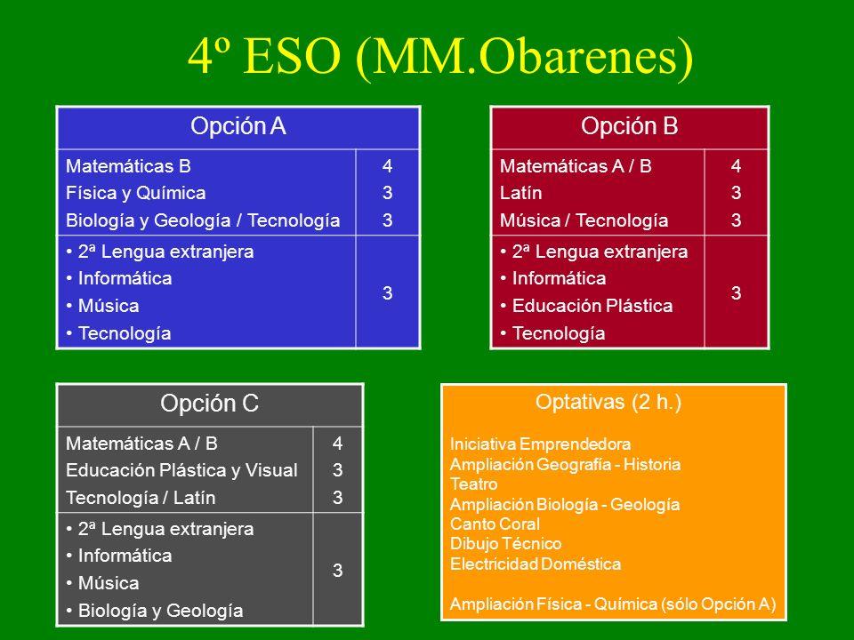 4º ESO (MM.Obarenes) Opción A Opción B Opción C Optativas (2 h.)
