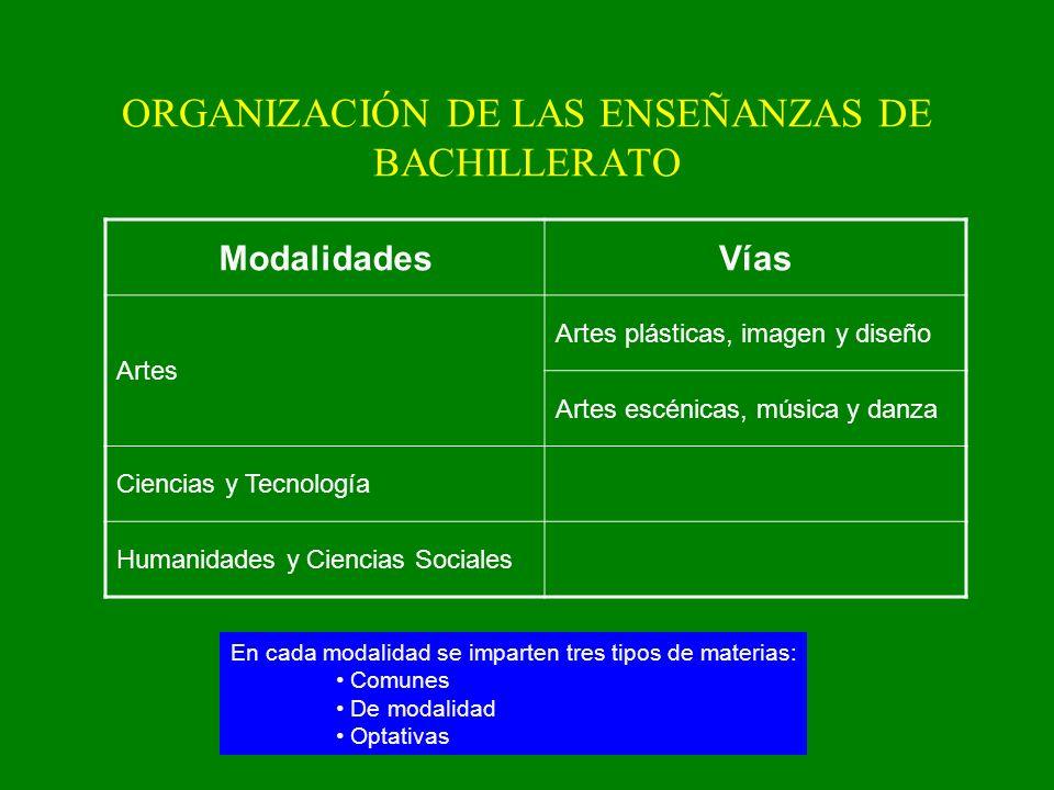 ORGANIZACIÓN DE LAS ENSEÑANZAS DE BACHILLERATO