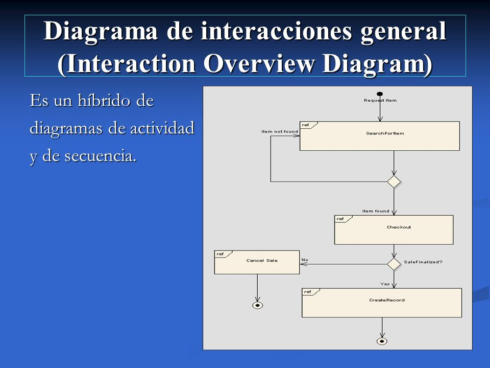 Diagrama de interacciones general (Interaction Overview Diagram)