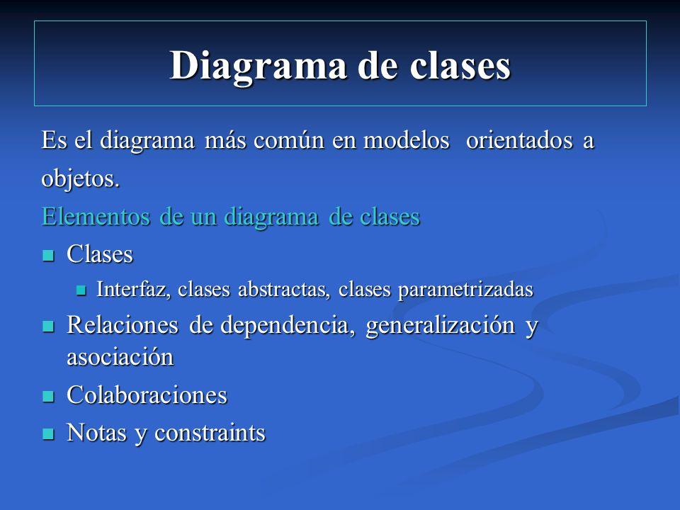 Diagrama de clases Es el diagrama más común en modelos orientados a