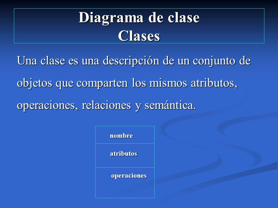 Diagrama de clase Clases