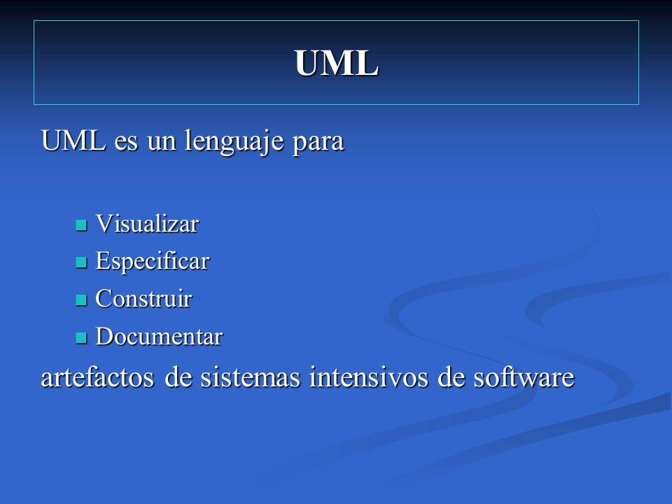 UML UML es un lenguaje para