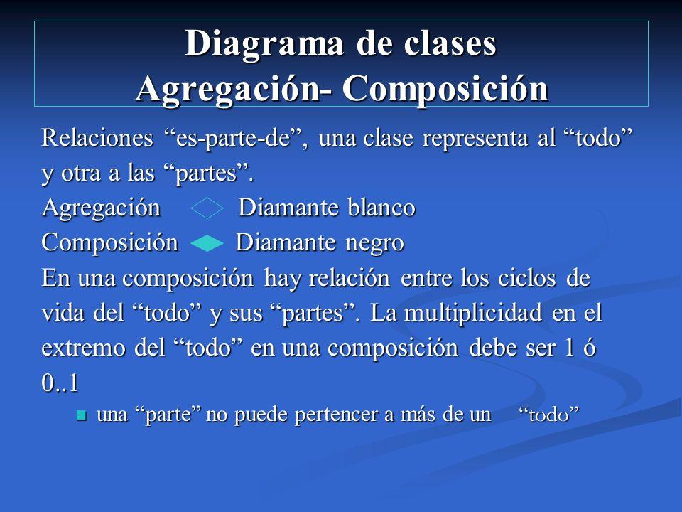 Diagrama de clases Agregación- Composición