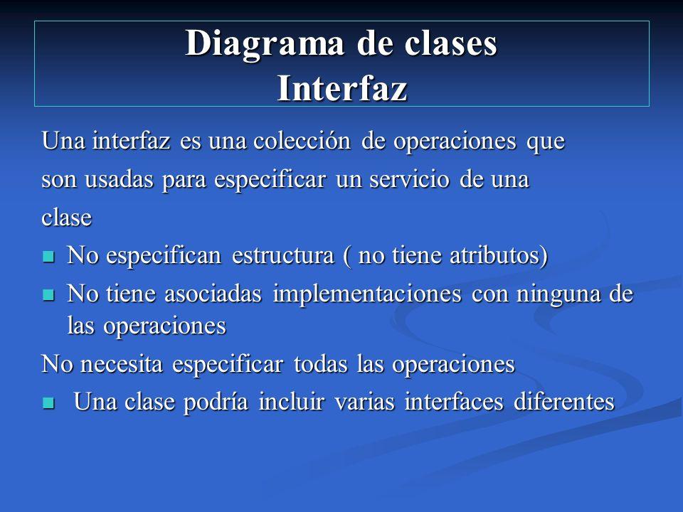 Diagrama de clases Interfaz