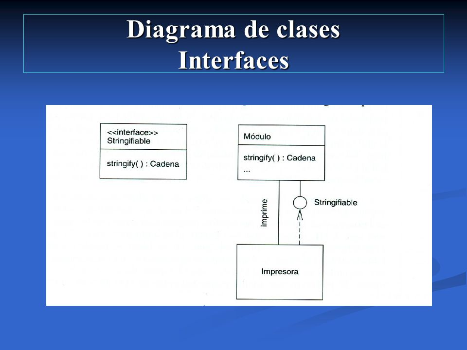 Diagrama de clases Interfaces