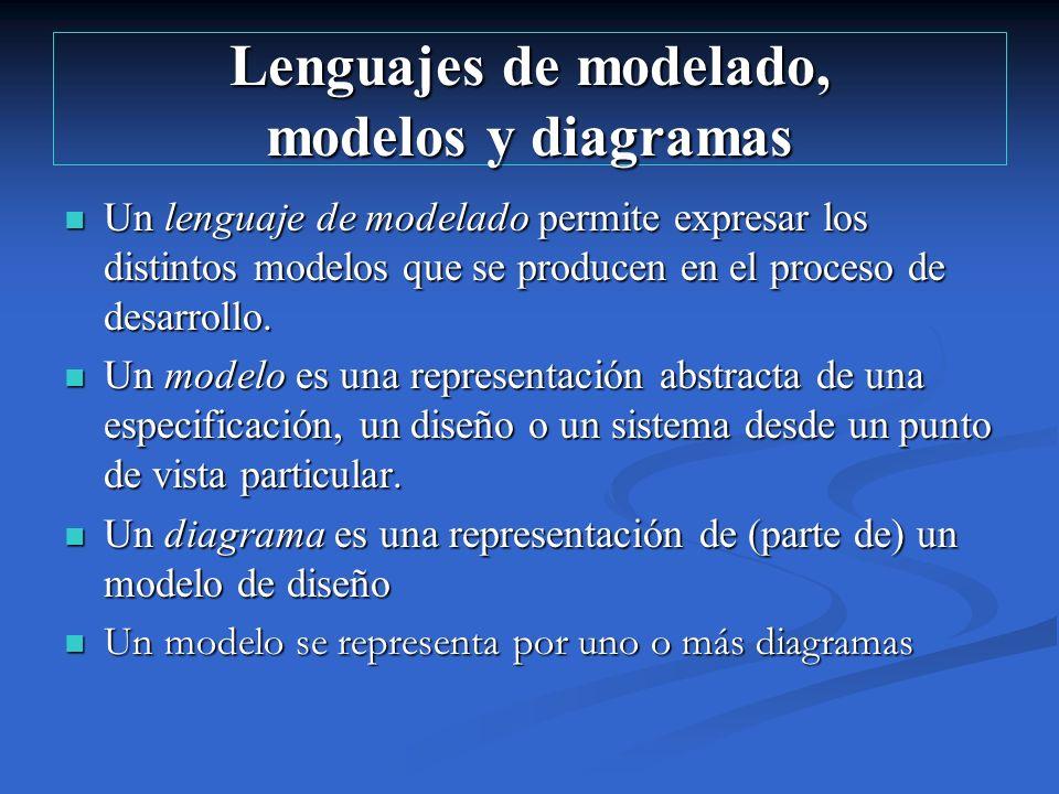 Lenguajes de modelado, modelos y diagramas