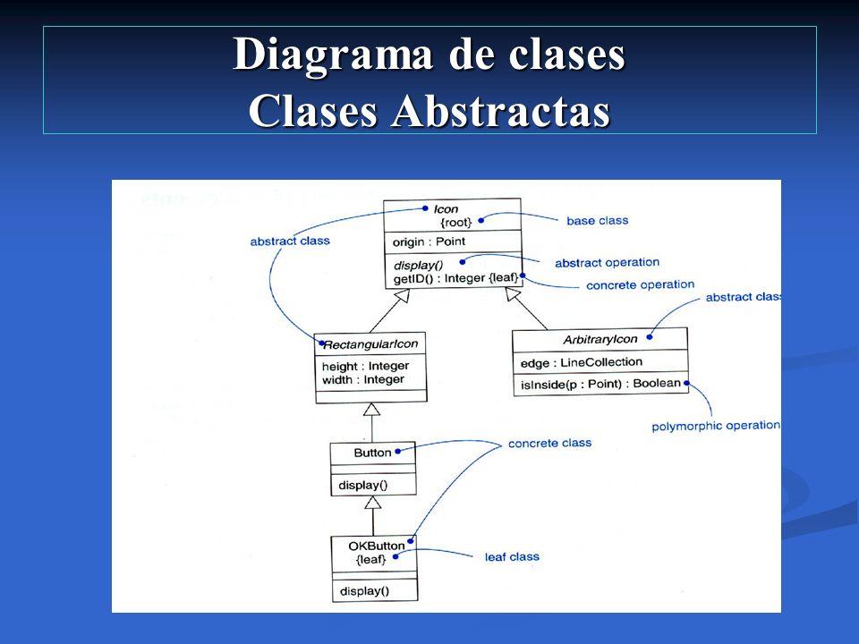 Diagrama de clases Clases Abstractas