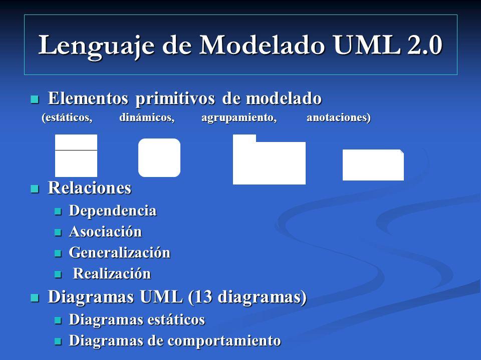 Lenguaje de Modelado UML 2.0