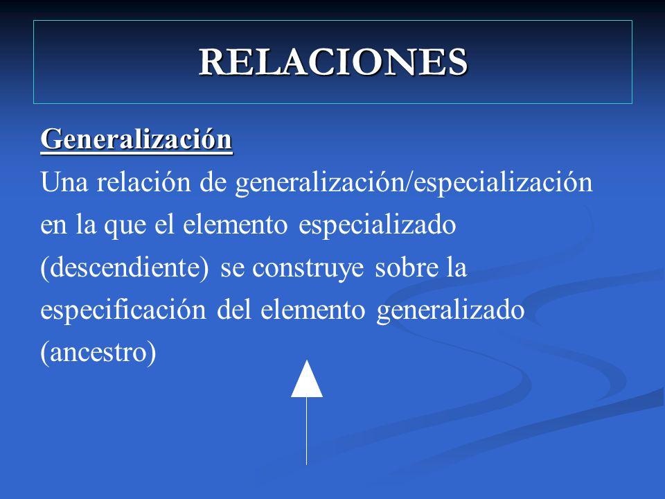 RELACIONES Generalización