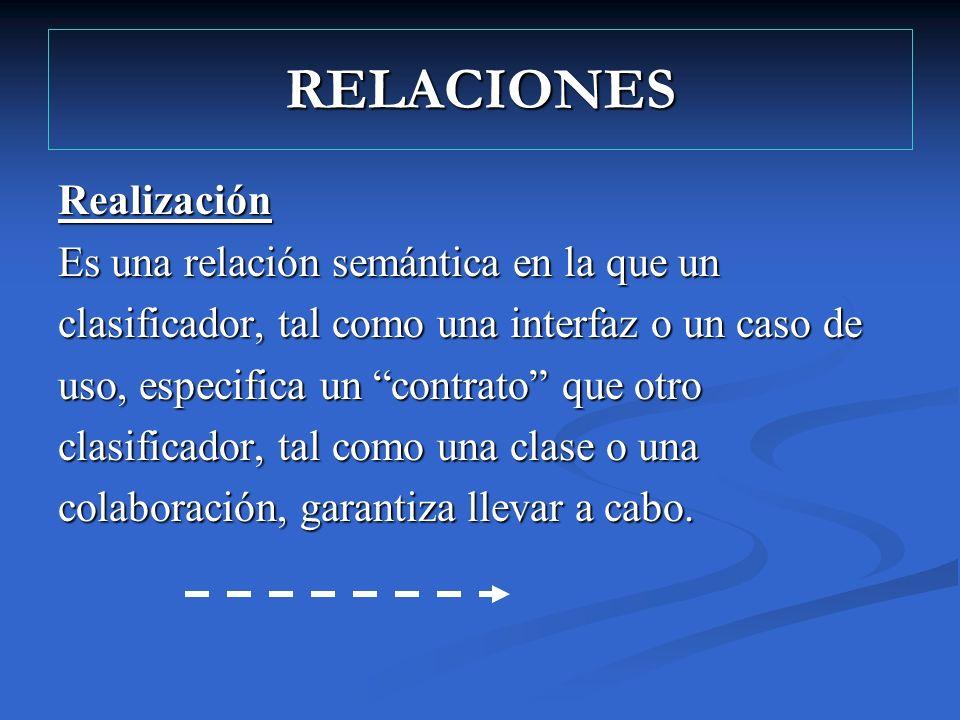 RELACIONES Realización Es una relación semántica en la que un