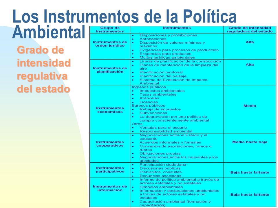 Los Instrumentos de la Política Ambiental