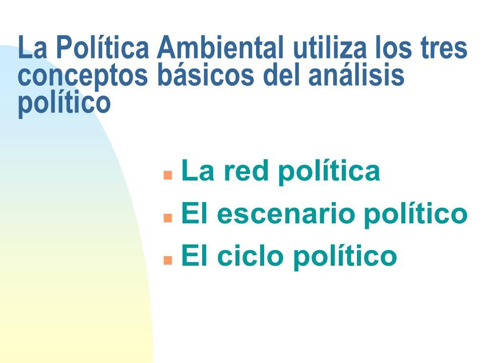 La Política Ambiental utiliza los tres conceptos básicos del análisis político