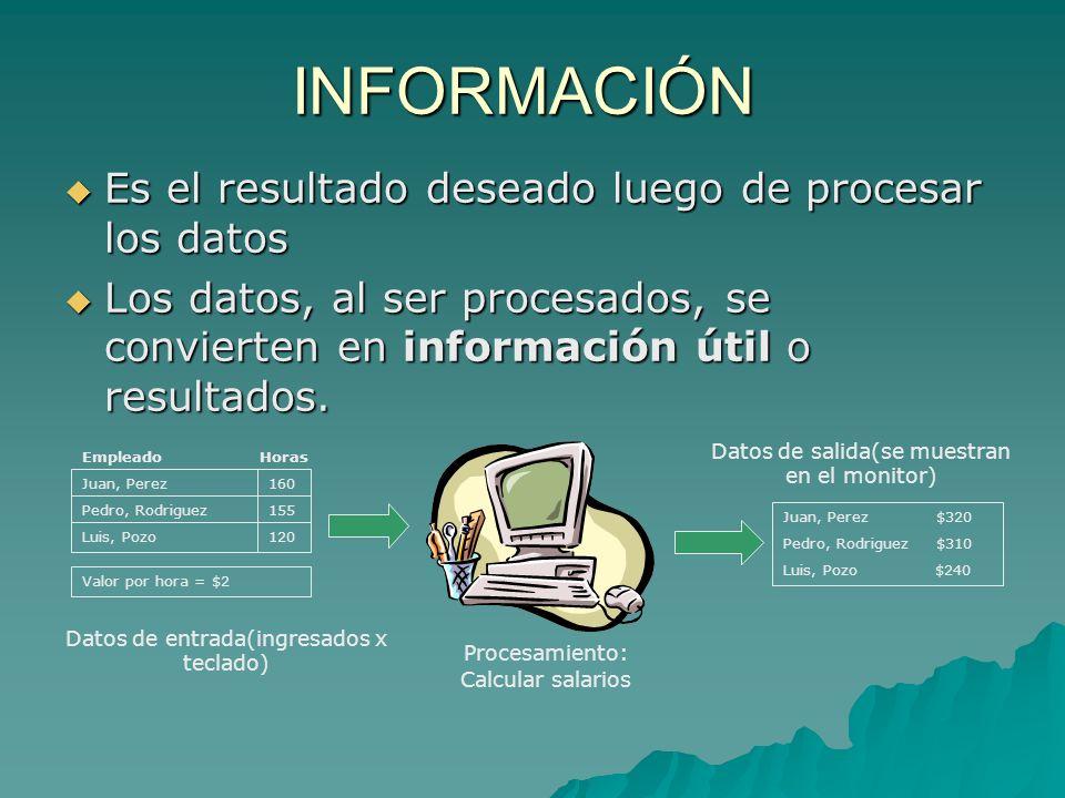INFORMACIÓN Es el resultado deseado luego de procesar los datos