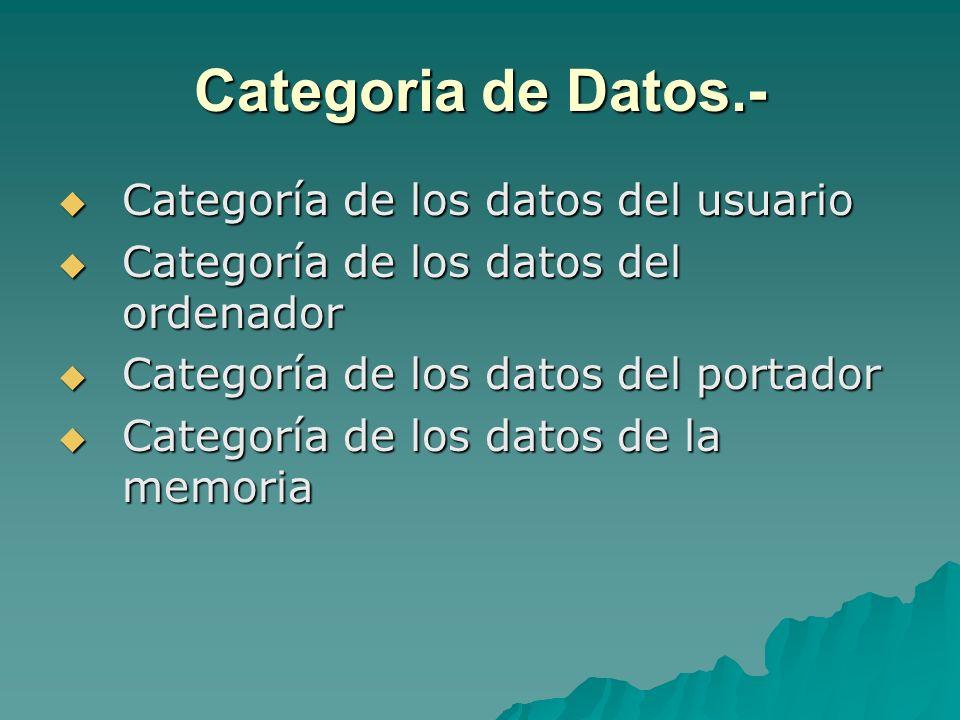 Categoria de Datos.- Categoría de los datos del usuario