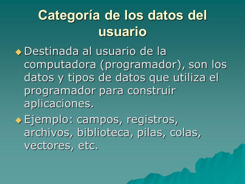 Categoría de los datos del usuario
