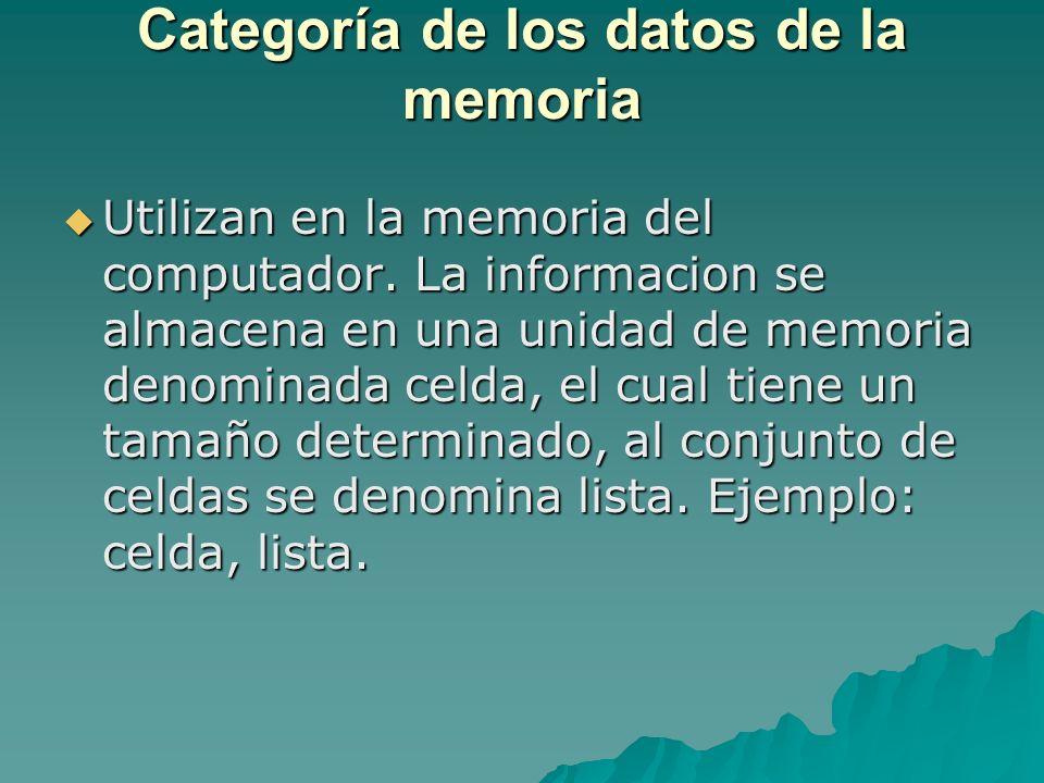 Categoría de los datos de la memoria