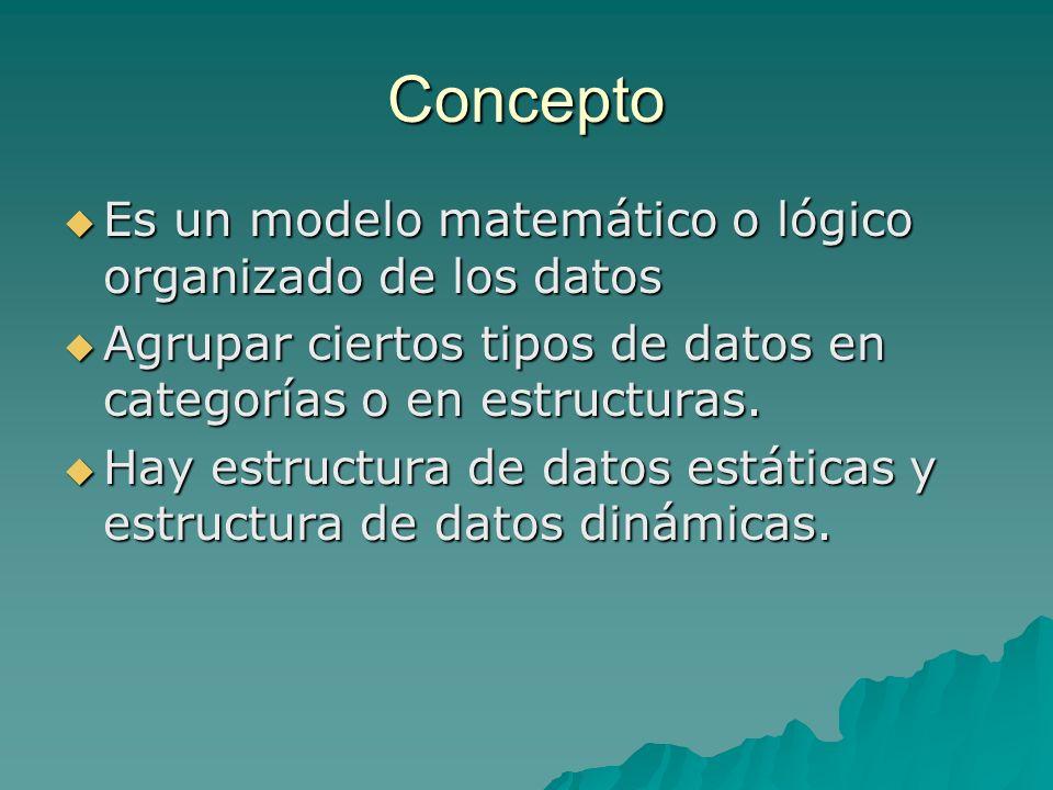 Concepto Es un modelo matemático o lógico organizado de los datos