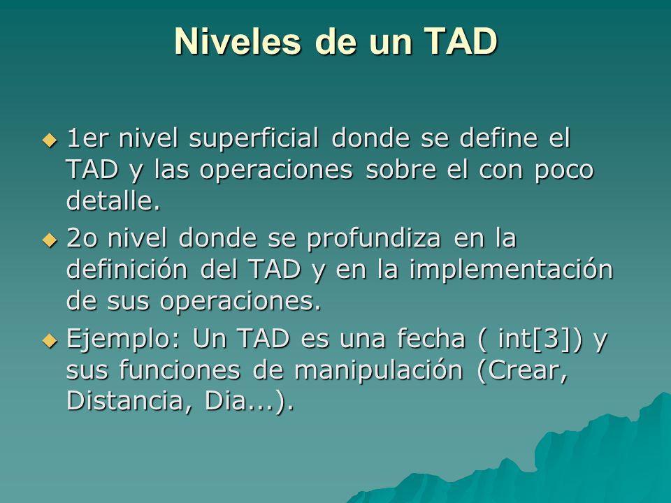Niveles de un TAD 1er nivel superficial donde se define el TAD y las operaciones sobre el con poco detalle.