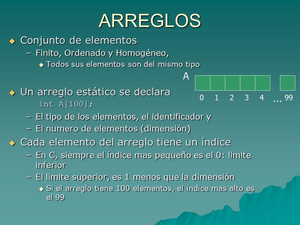 ARREGLOS Conjunto de elementos Un arreglo estático se declara A