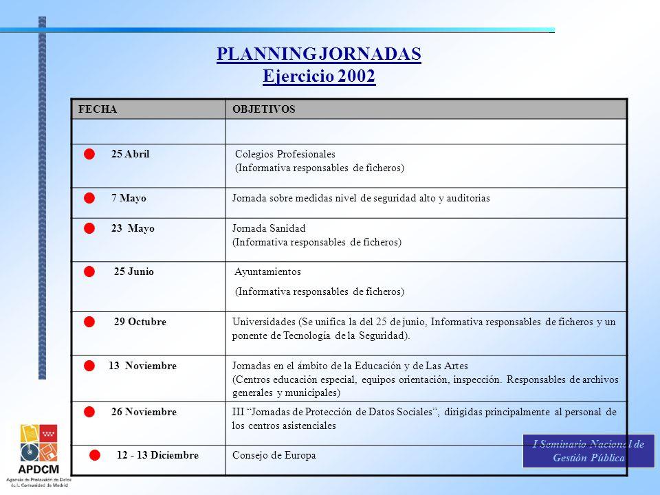 PLANNING JORNADAS Ejercicio 2002 FECHA OBJETIVOS n 25 Abril