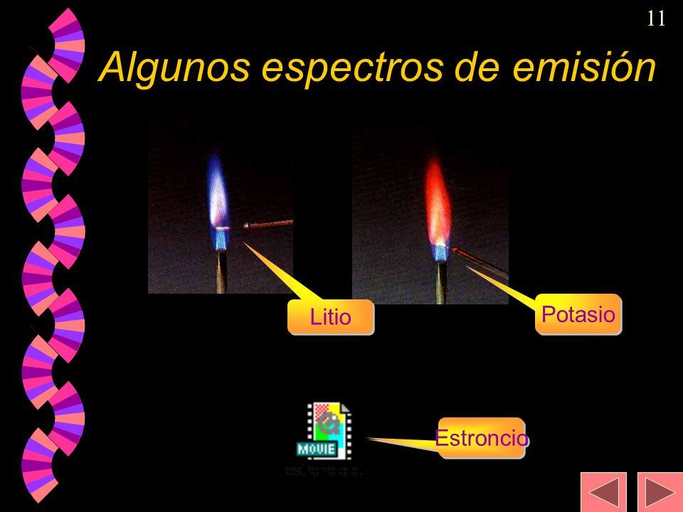 Algunos espectros de emisión