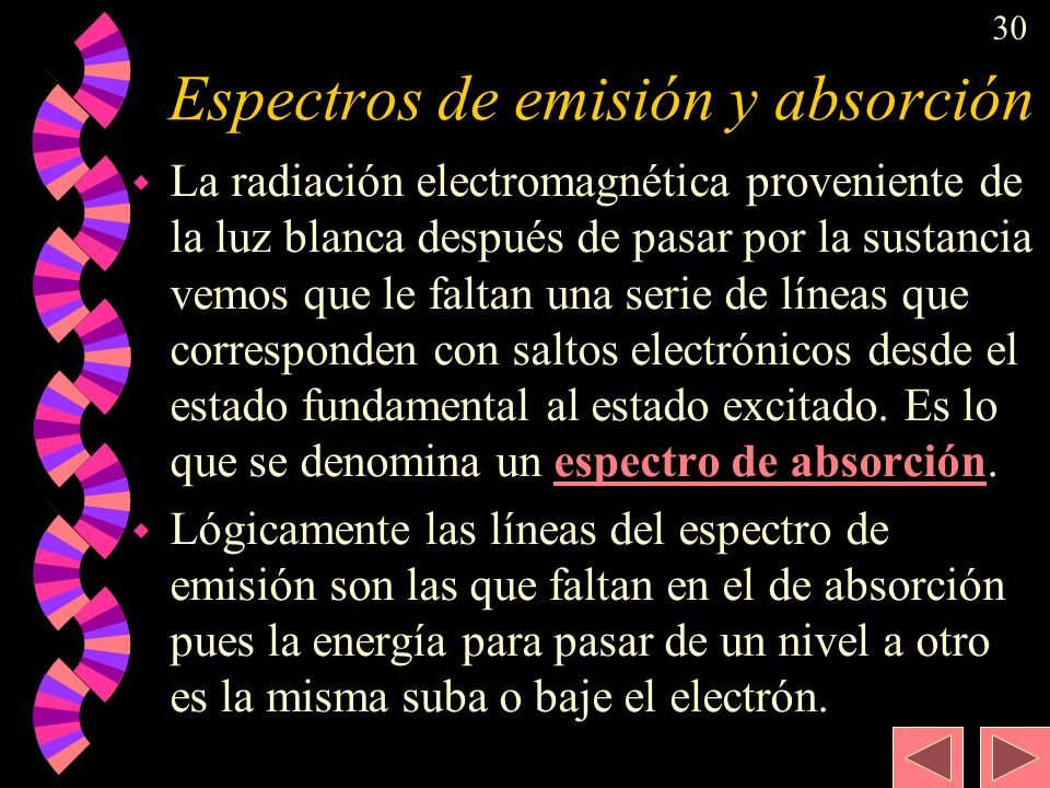 Espectros de emisión y absorción